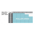 Roller Drive - Kit de motorisation et de remplacement Moteur Somfy Radio RTS pour bloc baie