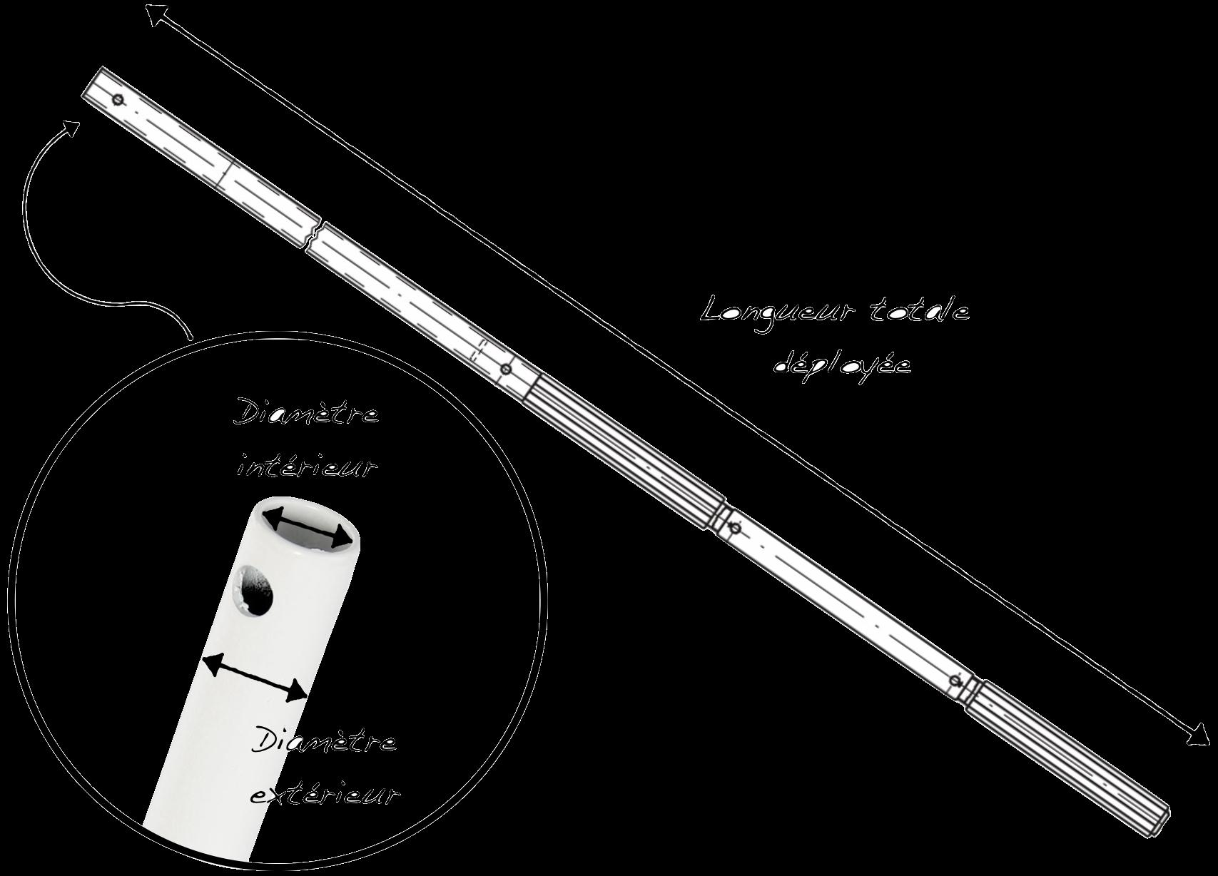 comment choisir une manivelle volet roulant