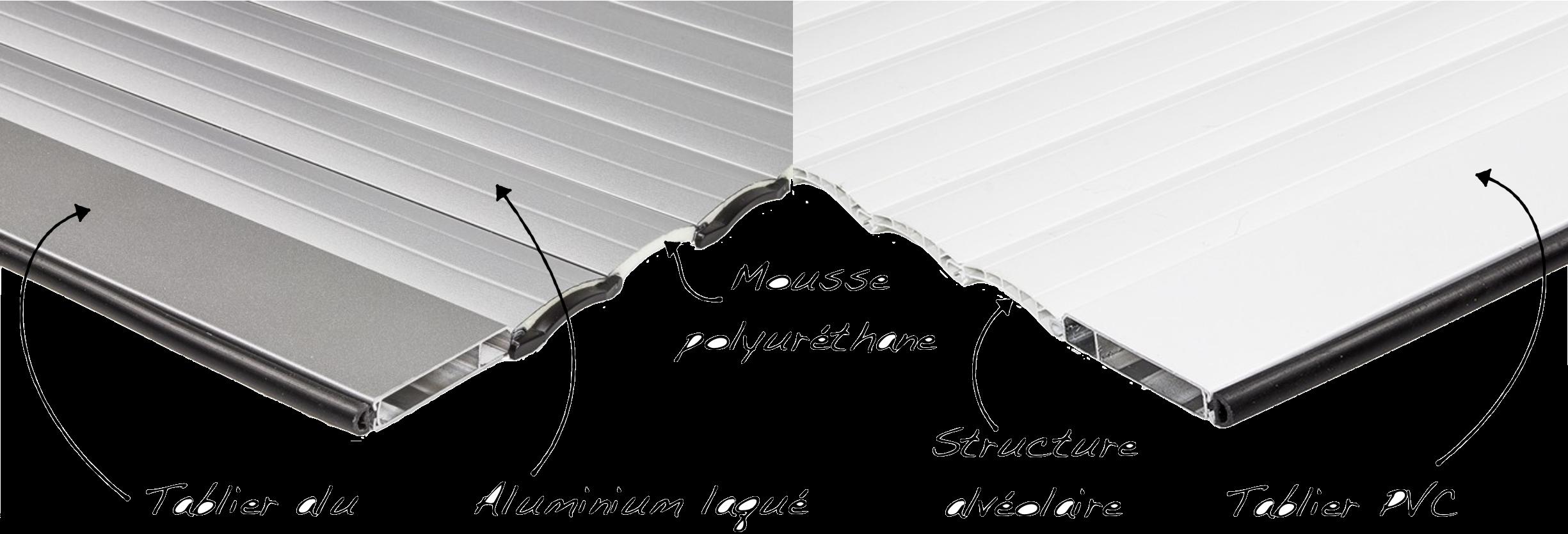 tablier volet roulant sur mesure lame de volet en. Black Bedroom Furniture Sets. Home Design Ideas